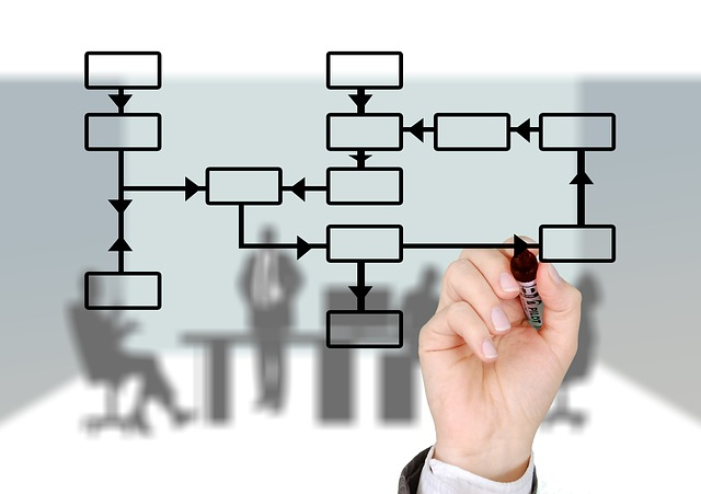 Why Businesses Need a Succession Plan